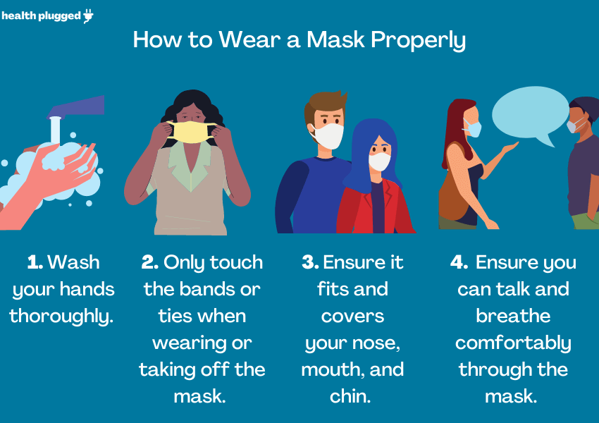 How to wear a mask properly covid 19