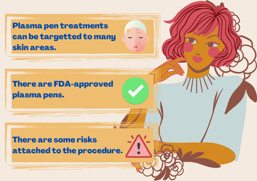 Plasma pen is FDA-approved to treat skin areas but it has some risks